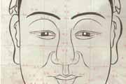 חוכמת הפנים -MIANG XIAN